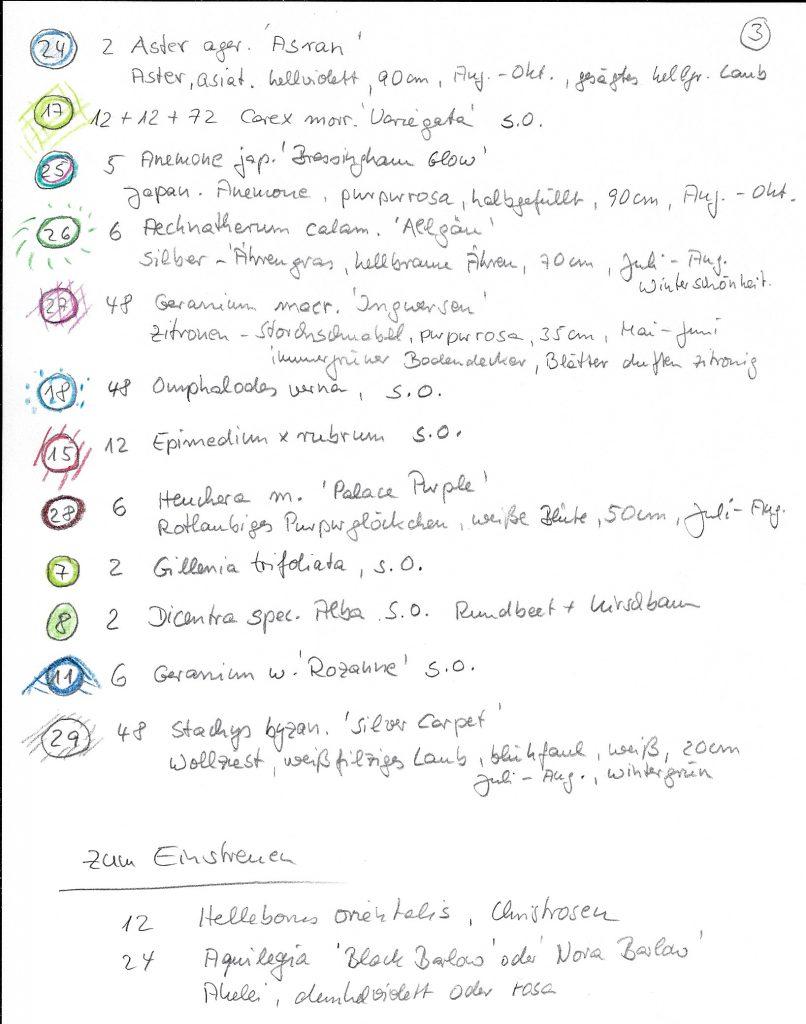 Gartenplanung Liste 3